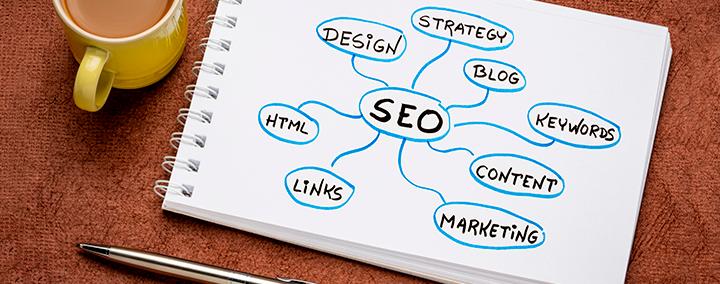 Las keywords son la materia prima de tu SEO y elegirlas bien es de importancia estratégica.